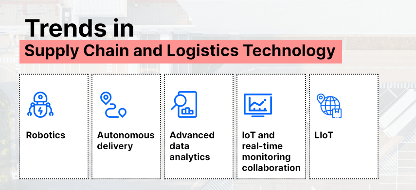 supply chain and logistics technology trends