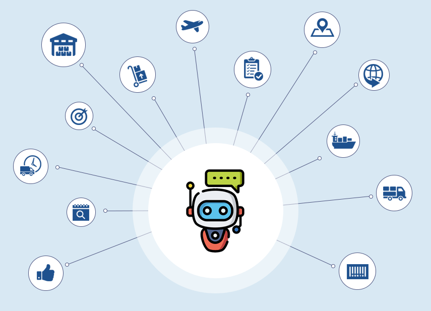 Chatbots In Supply Chain Operations