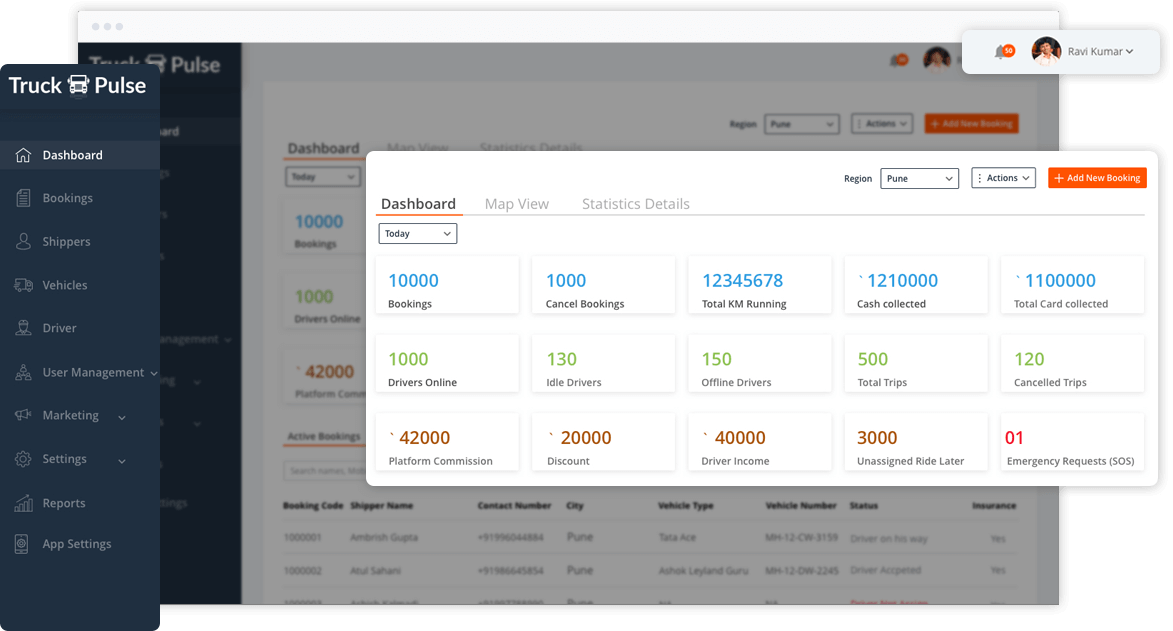 On Demand Admin Panel